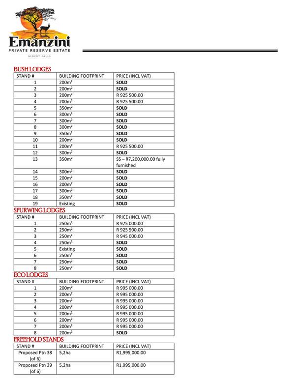 Emanzini Price List